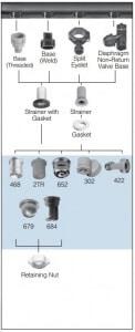 Аксессуары для присоединения форсунок с внутренней резьбой или под накидную гайку с помощью быстросъемного байонетного крепления или байонетной прижимной гайки.