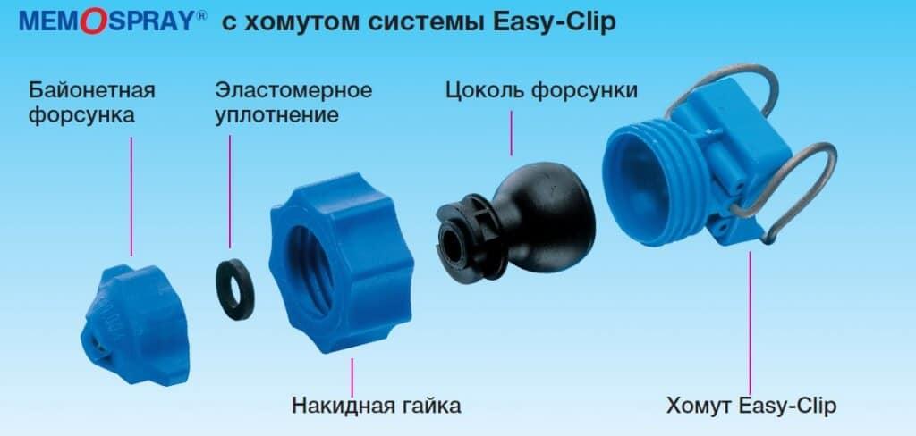 Система Memospray с клипсовым хомутом Easy-Clip