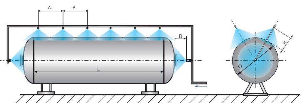 Горизонтальный цилиндрический резервуар с форсунками