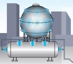 Форсунки для охлаждения и пожаротушения резервуаров