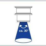 Схема распыления жидкости для моющих головок серии 5p5
