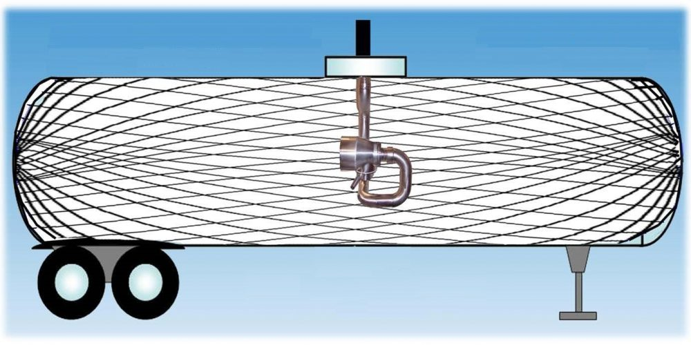 Схема движения струй моющей головки при ее горизонтальном расположении