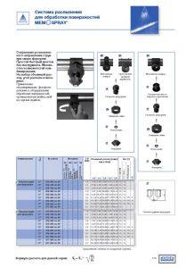 Раздел каталога, посвященный распылительной системе MEMOSPRAY®