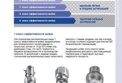 Страницы из каталога, посвященная 1-му классу моющих головок Lechler