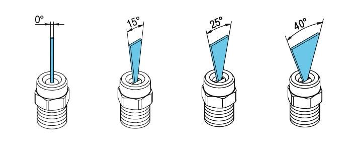 Примеры показателей углов распыла форсунок высокого давления