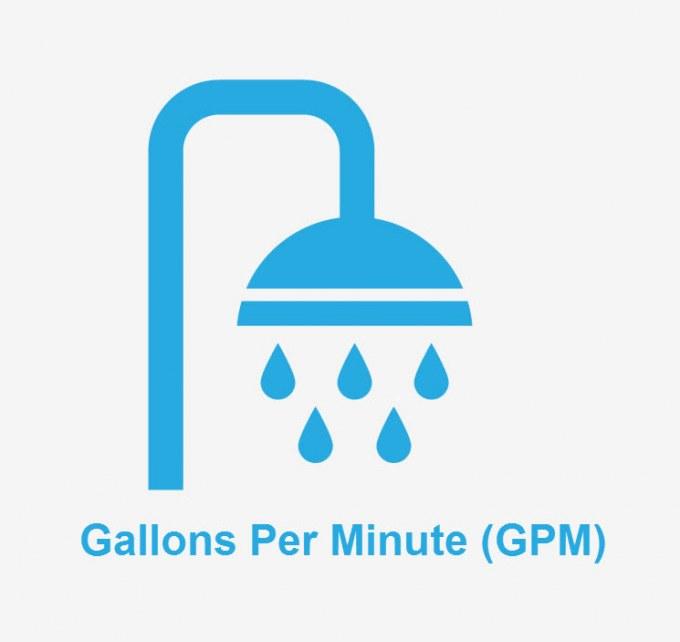 Расход форсунки измеряется в литрах или галлонах в минуту
