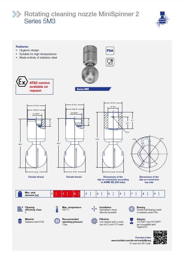 Раздел каталога, посвященный моющим головками серии 5М3 MiniSpinner2