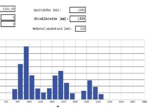 Рис. 2 Распределение жидкости спиральной форсунки