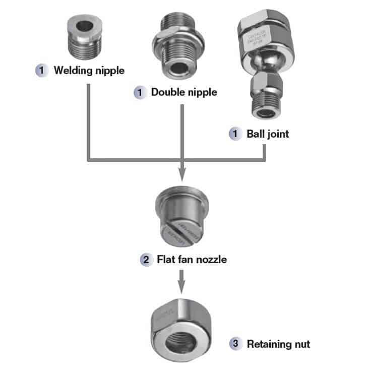 Компоненты распылительных систем в гигиеническом исполнении