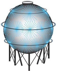 Сферический резервуар с контурами распыления системы охлаждения